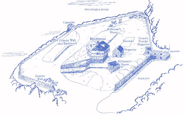 Fort McClary map