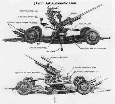 37mm mobile AA gun