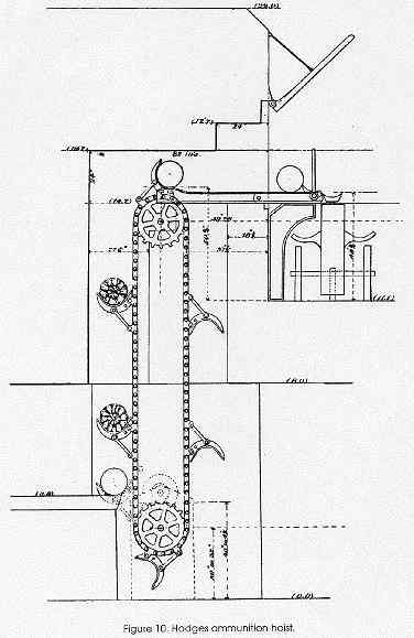Hodges Ammo Hoist Diagram